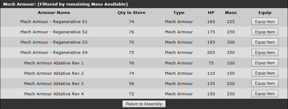 List of available armour packs (Filtered by remaining mass available)