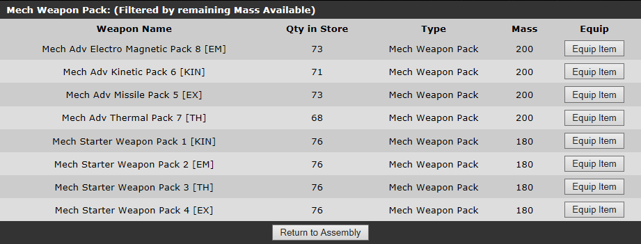 List of available weapon packs (Filtered by remaining mass available